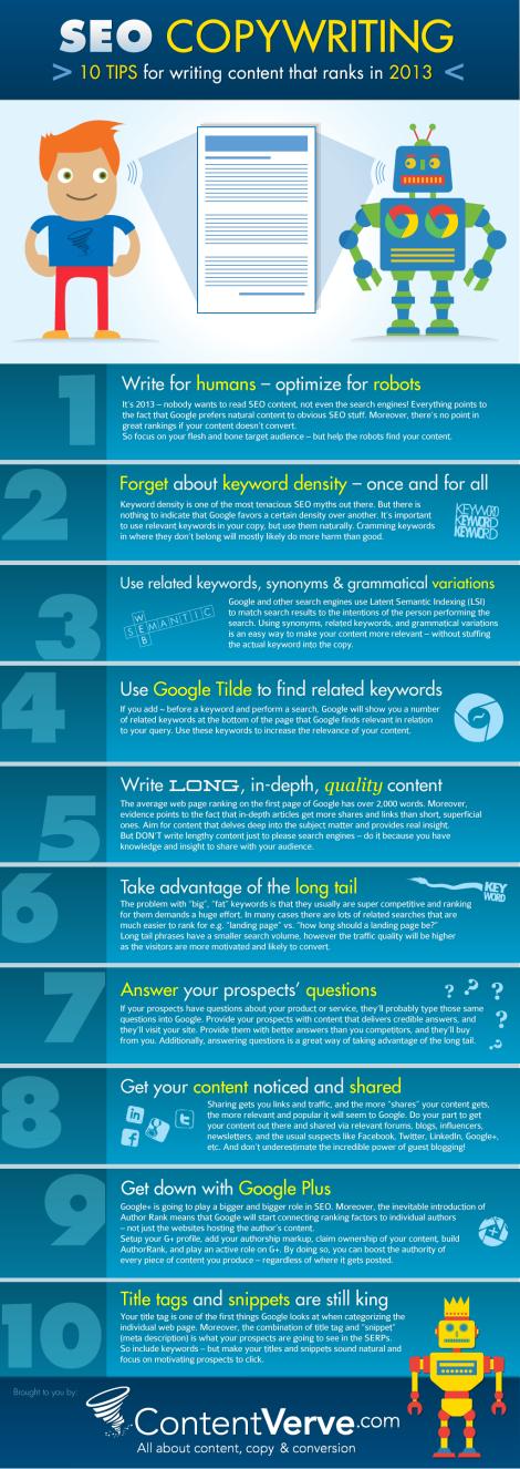 10 dicas de SEO para textos de sites